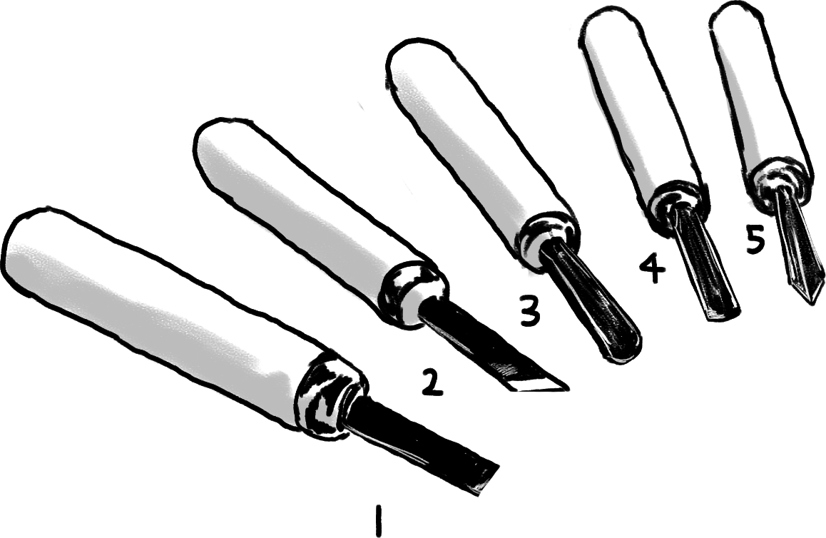 The figure of 5 types carving chisels